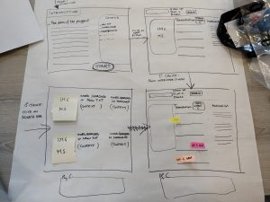 The user journey on paper